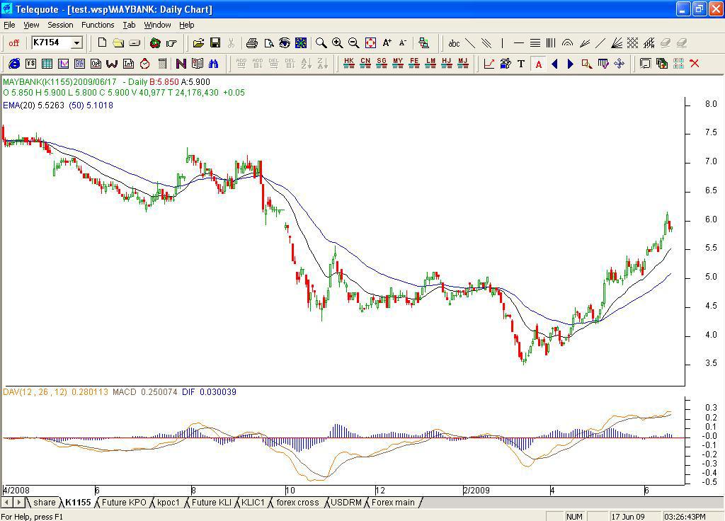 Bk forex trading signals
